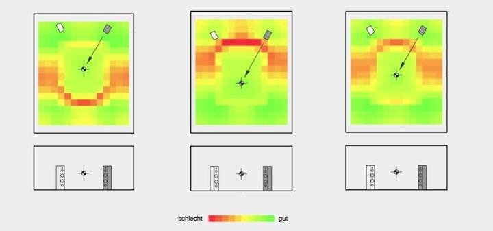 3 von 1000-den: Mit dem Lautsprecher-Rechner von Dr. Jörg Huenecke lässt sich der Einfluss der Positionen von Lautsprecher und Hörplatz  auf die Raumakustik simulieren